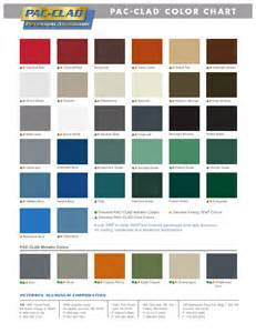 aluminum color newcomer architectural products inc color sle request