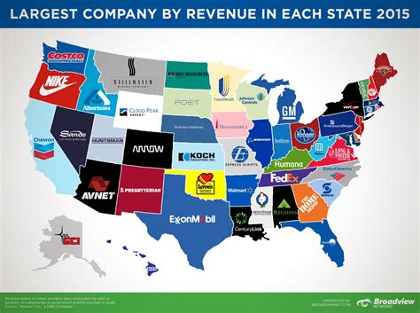american map corporation can you guess the largest companies by revenue in each