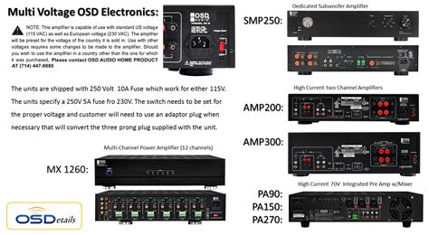 Pc Help Center 2 channel stereo amplifier osd amp300 multi zone