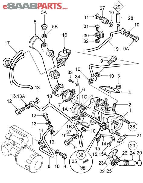 saab 93 parts diagram saab 9 3 parts diagram vacuum hoses wiring diagrams