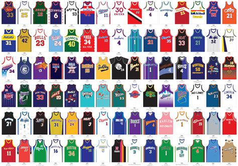 nba jersey design editor basketball uniform basketball scores