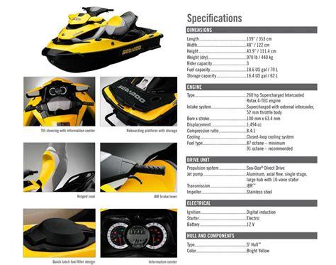 Rxt Is Sea Doo Rxt X R New Seadoo 2009 Intelligent