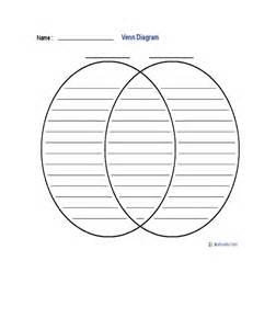 quadruple venn diagram printable venn diagram to download
