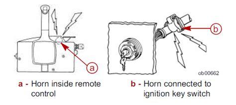 mercury outboard motor overheating outboard motor overheating troubleshooting impremedia net