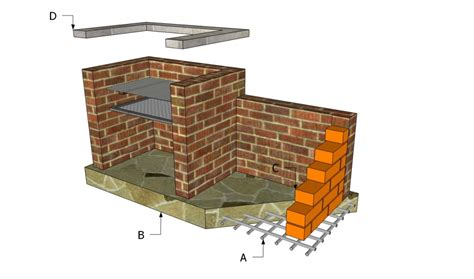 how to build a backyard bbq how to build brick bbq pit