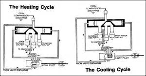 wiring diagram heat how to read wiring free engine image for user manual