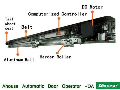 Sliding Cabinet Door Track Hardware by Automatic Sliding Door Mechanism Automatic Sensor Glass