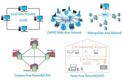 animated network diagram diagram lan and wan network diagram