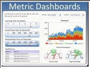 operational scorecard template balanced scorecard metrics light beam llc key