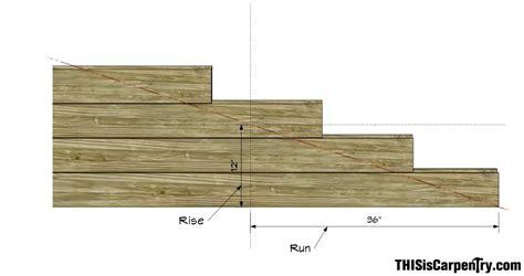 Cut Shiplap Cutting Gable End Siding Thisiscarpentry