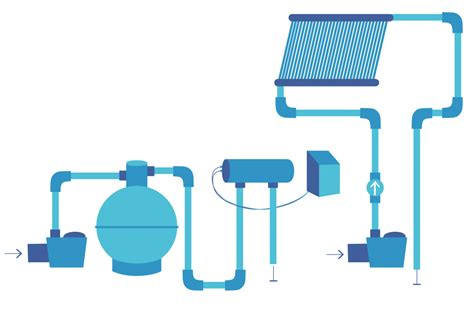 recommended plumbing for swimming pool heating pooled energy