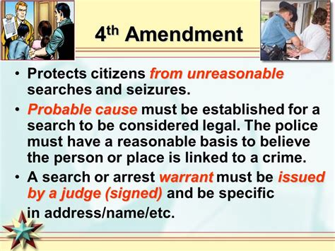 Which Amendment Protects From Unreasonable Searches And Seizures Order And Civil Liberties Ppt