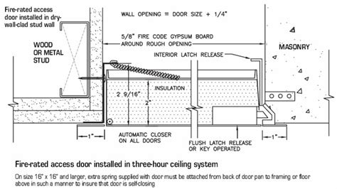 Williams Brothers Plumbing by Williams Brothers Fr 800 Access Doors 12 Quot X 24