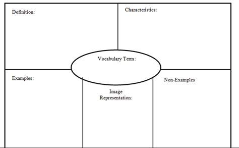 vocab journal strategy  frayer model corrections