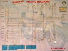 honda xrm 110 headlight wiring diagram at 125 techunick biz