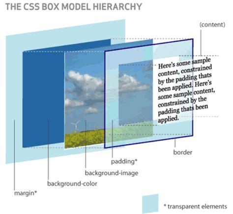 tutorial css box model box model o modelo de caja en css tutorial css