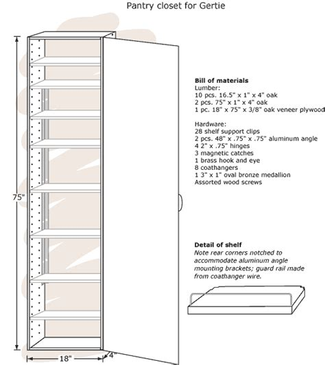 Pantry Sizes by Pantry Cabinet Pantry Cabinet Dimensions With Corner