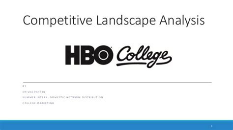 competitive landscape analysis of the college market