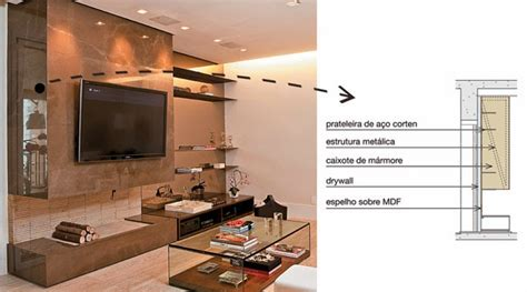 lade da interno a led diferen 231 as entre gesso comum e drywall gesso acartonado