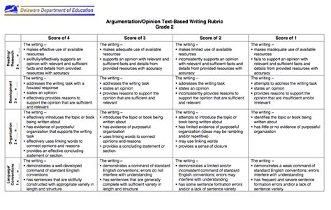 writing effective content project specifications books ela school improvement network page 2