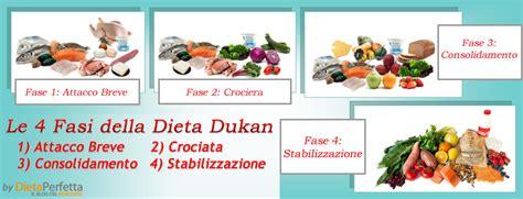 dukan crociera alimenti la dieta dukan