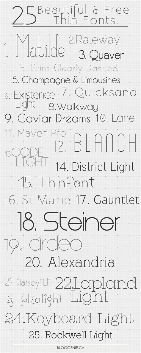 tattoo fonts thin free thin fonts infographics
