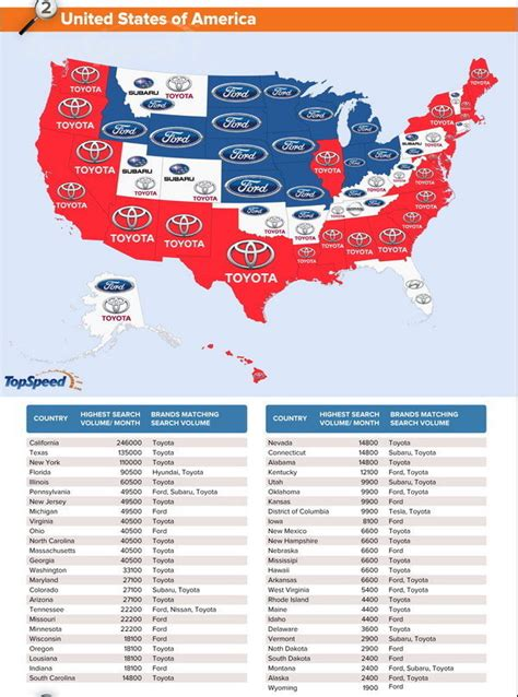 most popular car brand by state map wtf ford not 1 searched for automotive brand in texas