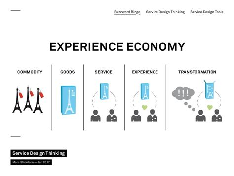design thinking experience service design thinking