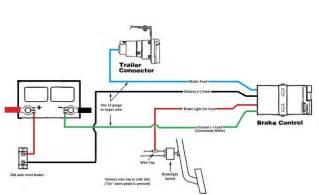 Primus Braking System Wiring Diagram Tekonsha Primus Iq Ke Controller Wiring Diagram Tekonsha