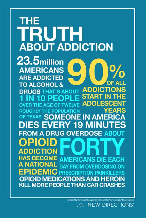 Opioid Detox South Florida by New Directions Behavioral Health Steps Up To Stop The