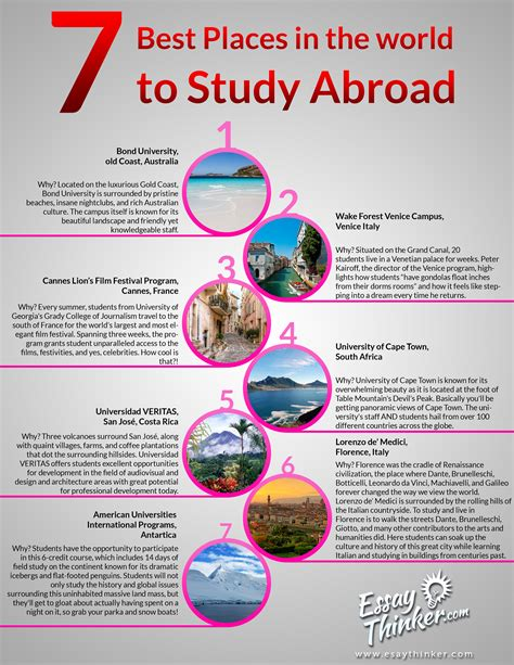 A Place To Study Struggling To The Best Country To Spend Your Study Abroad Craving For Some Unique