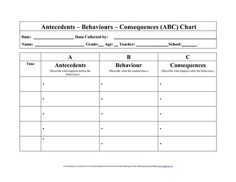 Abc Behavior Chart World Of Template Format Chart Format