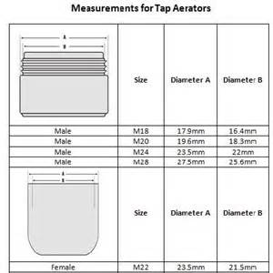 Garden Hose Thread Dimensions Garden Hose Thread Size Gas Water Threads Explained In