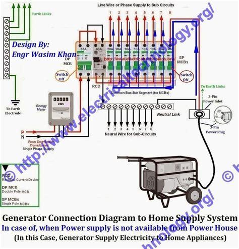 generator breaker wiring wiring diagrams repair