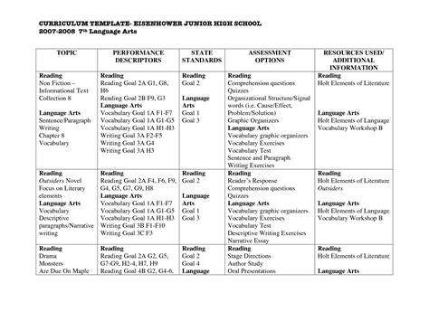 curriculum template eisenhower junior high school language