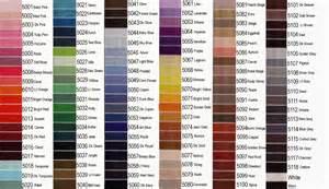 robison anton color chart neiltortorella