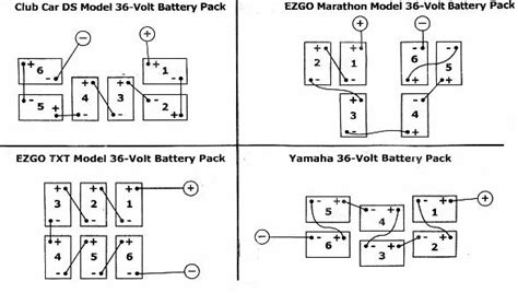 club car golf cart battery wiring diagram 48 volt club car battery wiring diagram get free image