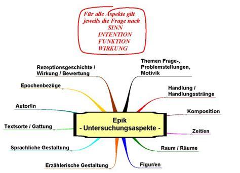 innerer monolog beispiel texte deutschindex