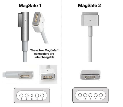 Original Authentic Adaptor Magsafe 2 60w Macpro diferen 231 as entre os tipos de carregadores magsafe