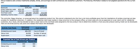 who sells l shades solved venus creations sells window treatments shades b