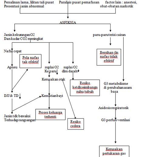 Obat Tb Mata Kuning asfiksia pada neonatus pdf