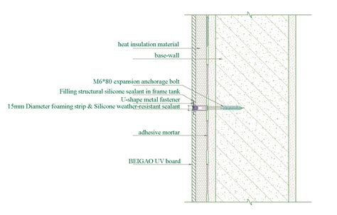 curtain wall section curtain wall keel
