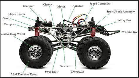 rc car diagram rc rock crawler truck ddl wiki