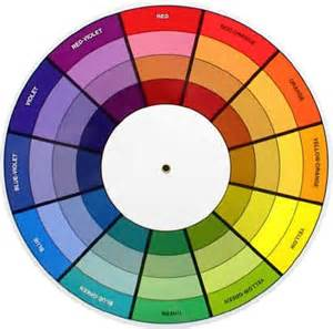 color wheel makeup bottled 01 08 12 01 09 12