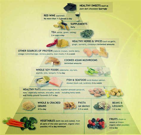 diabetic food list best and worst diabetic food list to