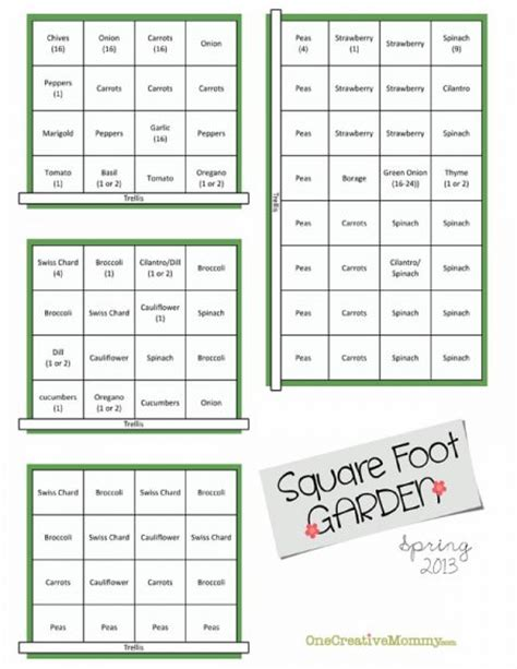 square foot square foot garden plans for spring onecreativemommy com