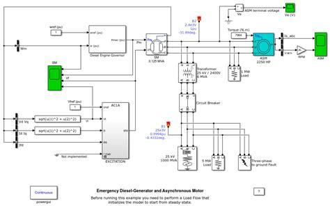 Emergency Diesel Generator And Asynchronous Motor Matlab