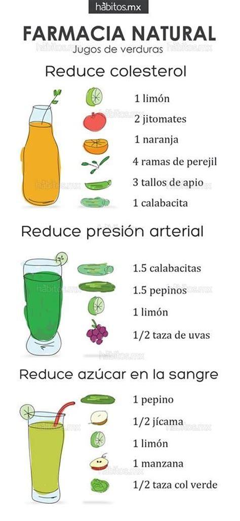 alimentos que ayudan a limpiar el higado alimentos que ayudan a limpiar el higado how to cure liver