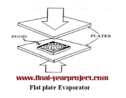 modification of evaporator using plate freezers | final
