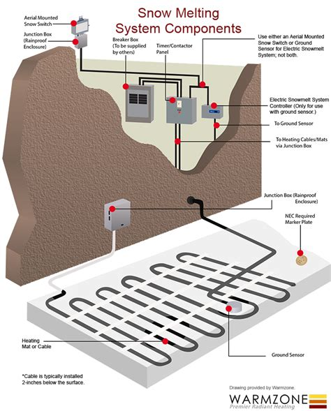 runtal piping diagram hydronic snow melt systems quotes